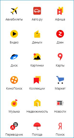Сервисы Yandex