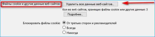 Удаление данных сайтов