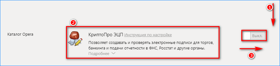 Запуск ЭЦП в Яндекс