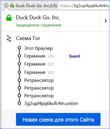 Цепочка соединения Tor