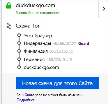 Изменение цепочки Tor