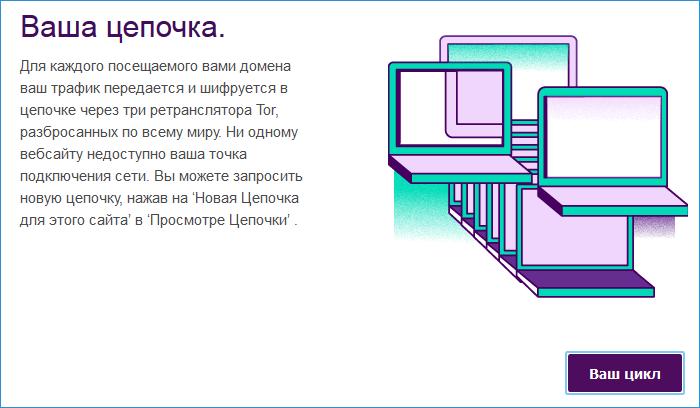 Установка цикла Tor Browser
